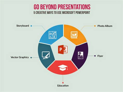 Slideloot Free Download Powerpoint Presentation Templates Visual Ppt Templates