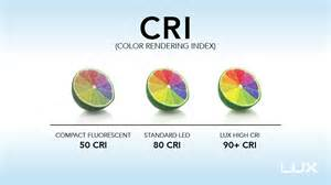 color rendering index color rendering index cri