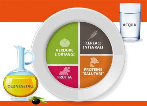 dieta alimentare sana bellezza al naturale sfida alla cellulite con i rimedi