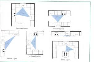 U Shaped Kitchen With Island Floor Plan Awesome U Shaped Kitchen Layout With Island 2 L Shaped