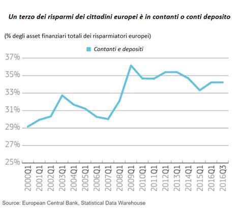 deposito contanti in cosa sono i pepp i fondi pensione europei adviseonly