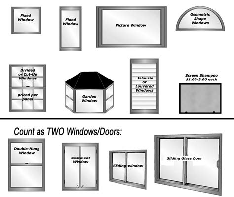 Types Of Home Windows Ideas Window Cleaning Prices Orange County Window Cleaners