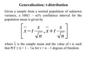 Opulate Meaning Confidence Intervals And The T Distribution