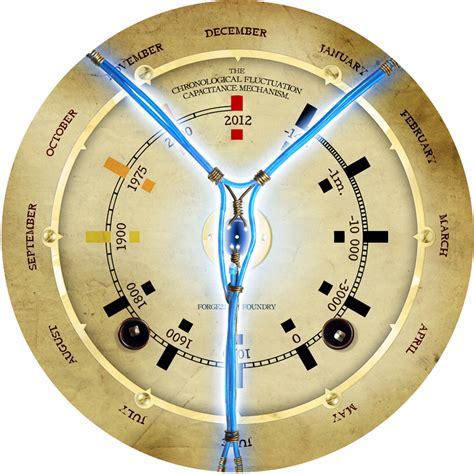mini flux capacitor nixie clock flux capacitor alarm clock 28 images mini flux capacitator nixie clock mandesager back to