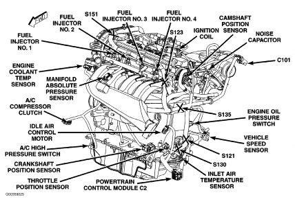 dodge neon engine diagram 2005 dodge neon where is it 2005 dodge neon 4 cyl two