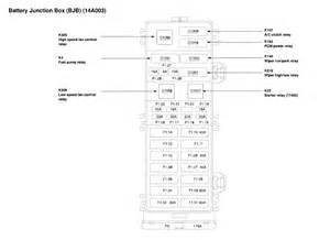 2002 ford taurus fuse panel diagram