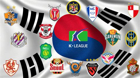 korea k league challenge k league classic transfermarkt