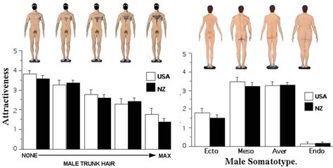 imagenes de hombres en boxer con pollas xxl 191 prefieren las mujeres penes m 225 s largos de pelo en pecho