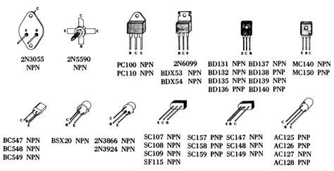 transistor fet numeracion transistores y sus encapsulados