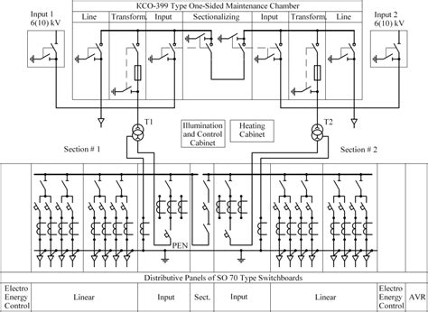 substation layout diagram substation get free image