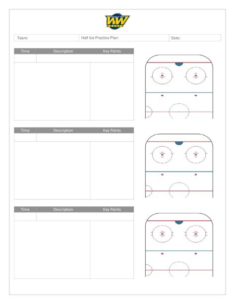 coach s manual and practice plan templates whitemud west