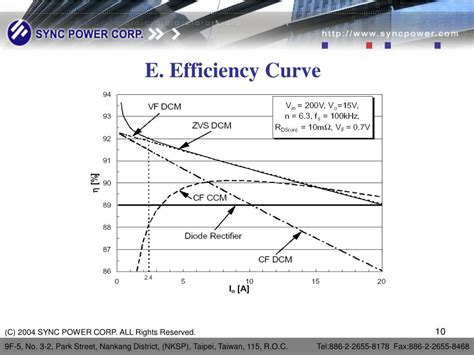 diode efficiency diode power conversion efficiency 28 images diode current boost converter 28 images