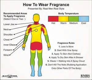Man s guide to fragrance how to choose and wear cologne the art