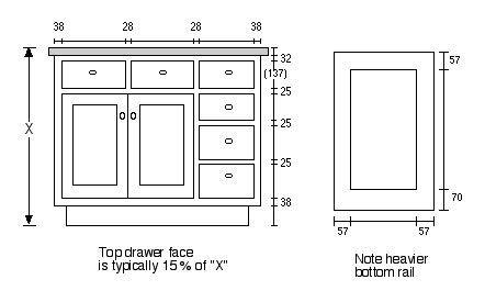cabinet dimensions standard kitchen design photos 2015