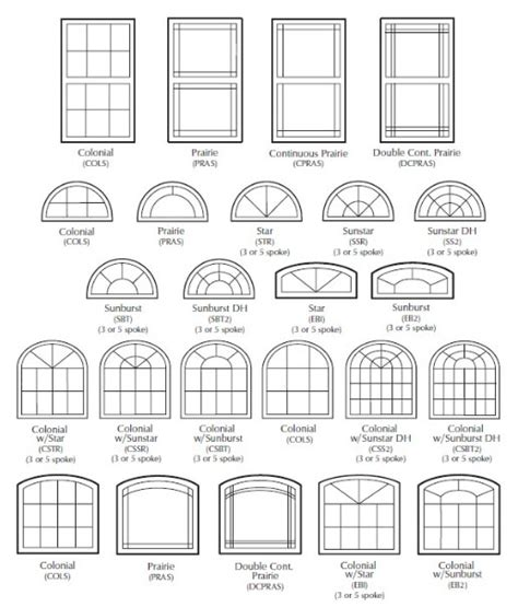 grid pattern in windows new and replacement windows from roi home improvements