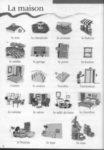 apprenons fran 231 ais ensemble types de logement en