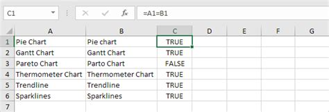 html input pattern case insensitive compare text in excel easy excel tutorial