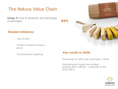 Stanford Supply Chain Mba by Our Supply Chain