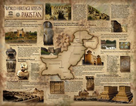 Cultural Events Of Pakistan Essay by World Heritage In Pakistan