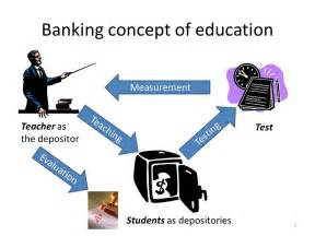 The Banking Concept Of Education Essay by Critical Pedagogy In The Classroom Getting Started