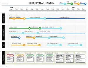 Product Plan Template by Powerpoint Product Plan Template Roadmap Swot Pestle