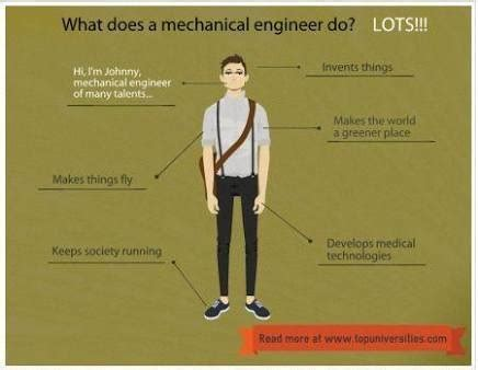 design engineer major should i first get a mechanical engineering degree and
