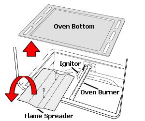 how to light a gas oven whirlpool oven pilot light whirlpool oven