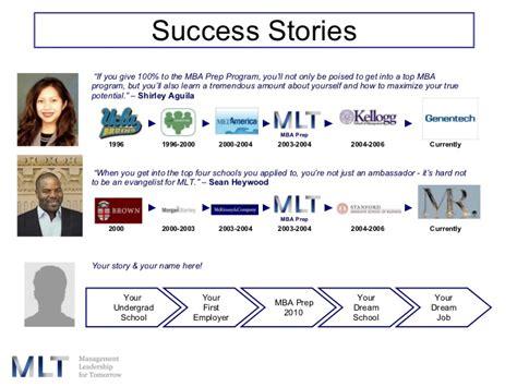 Mlt Mba Prep Program by Mlt Mba Prep 2008 Presentation