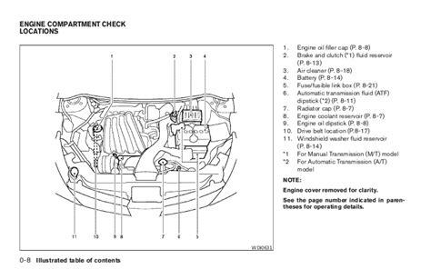 2008 nissan versa engine diagram wiring diagram