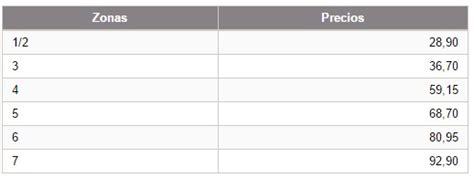 tarifa isr rif 2016 tabla isr 2016 rif y va la correcci 243 n al subsidio