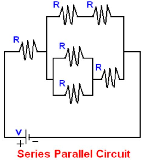 resistance in series and parallel discussion of theory electric circuit electric circuit simulator physics tutorvista