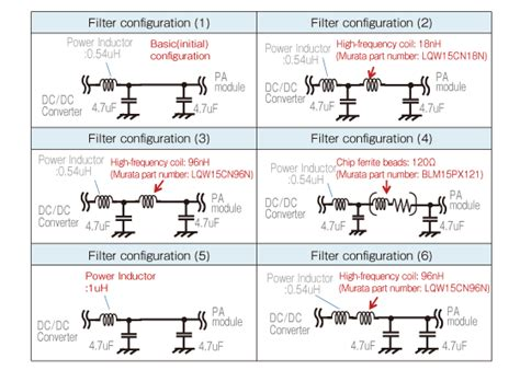 inductor filter noise noise suppression methods for rf radio frequency power lifier s power supply line murata