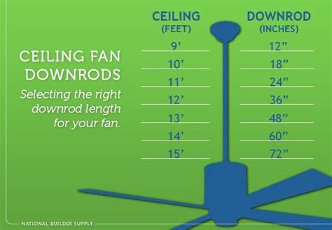 downrods for ceiling fans what size what size ceiling fan downrod do i need theteenline org