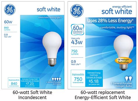 white energy saving light bulbs overwhelmed consumers more likely to choose ge s energy