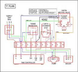 electrics on a central heating system diynot forums