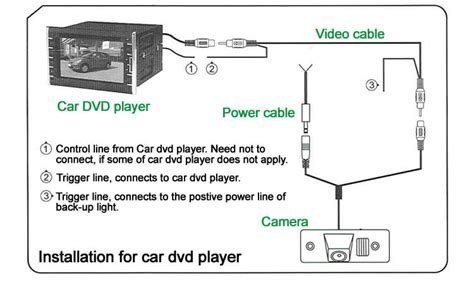 wireless backup wiring diagram pioneer dvd player