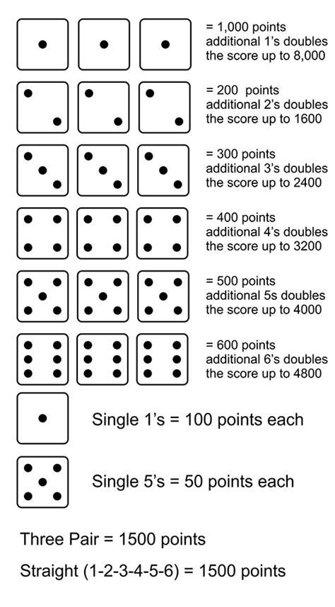 printable zilch instructions ten thousand bravio games