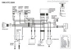 suzuki ozark wiring diagram suzuki wiring diagram free