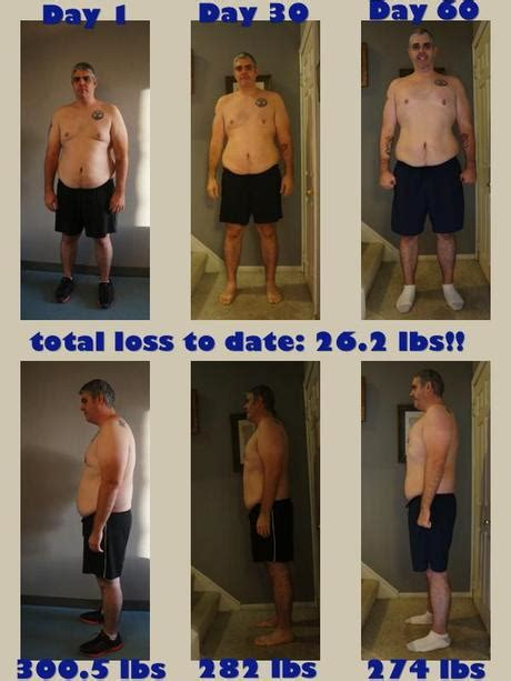 weight loss 60 days 60 days on the visalus 90 day challenge weight loss