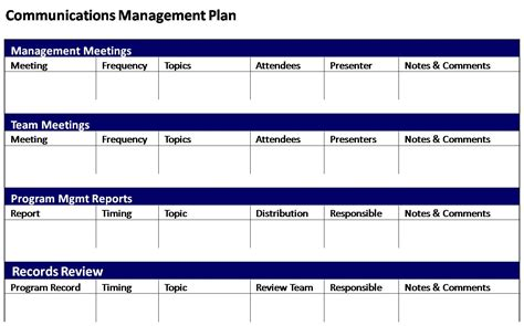 communication management plan template project management communication plan template pictures to