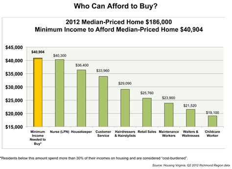 can i afford to buy a house can i afford to buy a house on my own 28 images ppt how to if you can afford a