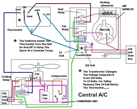air conditioning wiring diagram wiring diagram and