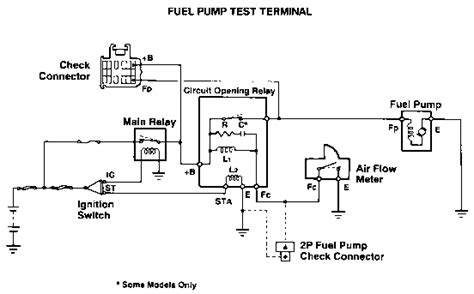 fuel test terminals toyota engine systems