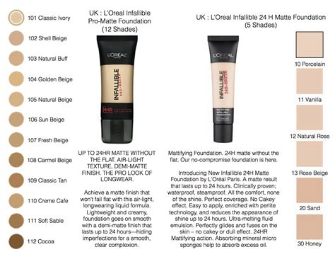 L Oreal Infallible Pro Matte Foundation l oreal pro matte foundation us vs uk versions