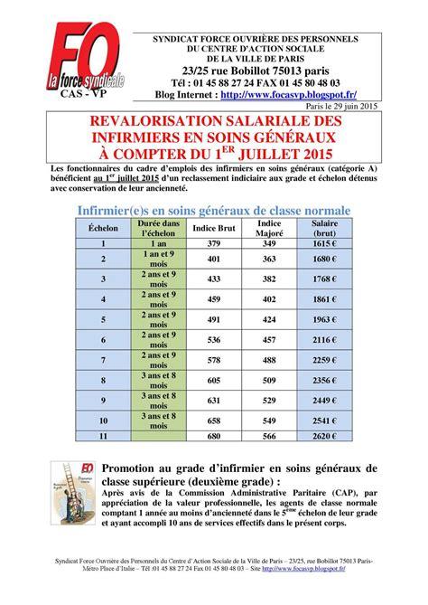 Grille Indiciaire 2015 Catégorie C by Calam 233 O Grille Indicaire Des Ide En Soins G 233 N 233 Raux Au