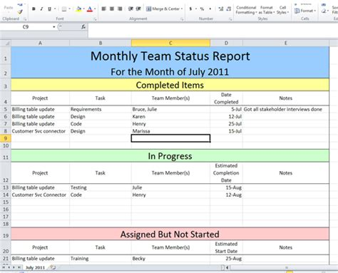 project management status report template project management portfolio status report template