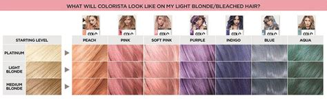 Can You Dye L Shades by L Oreal 174 Colorista Semi Permanent Hair Color For