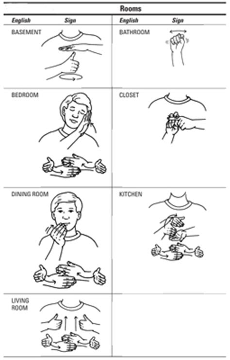 Sign For Living Room In Asl How To Describe Your Home With American Sign Language
