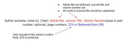 cite sources   citation format mendeley