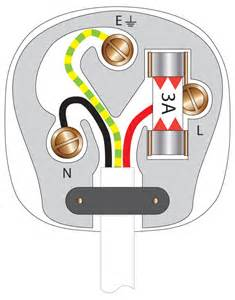 plug wire colours how to wire a plug